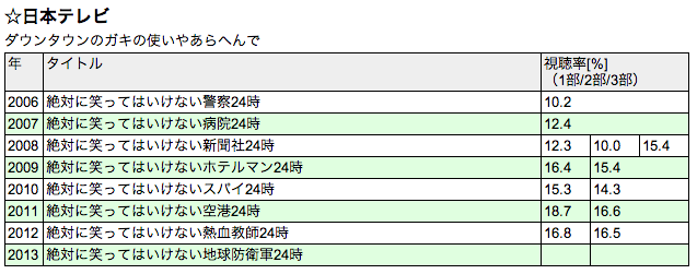スクリーンショット 2014-01-02 11.24.24