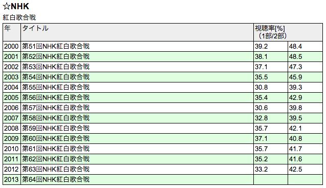 スクリーンショット 2014-01-02 11.24.09